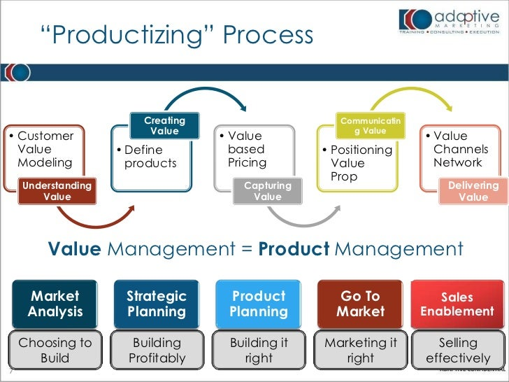 product management career path in india mba certifications what helps - Mba Career Opportunities Career In Mba Career Path