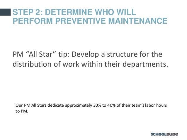 how to develop a preventive maintenance program
