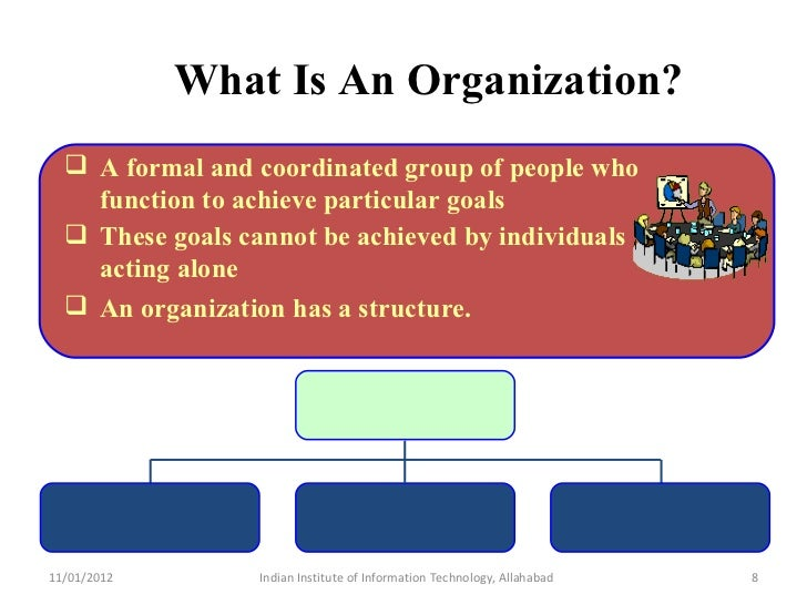 communication in the organization to achieve coordinated action Managing people effectively in extension programmes is a skill that requires constant planning and development an extension programme manager can be defined as the person who is vested with formal authority over an organization or one of its sub units.