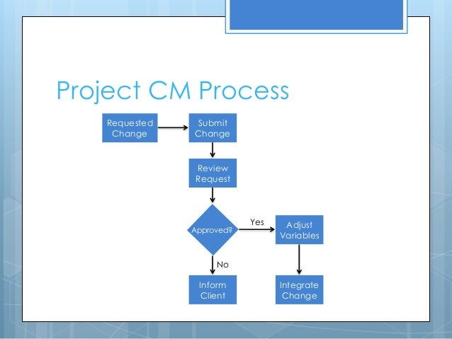Project inventory overview (planning next years change ...