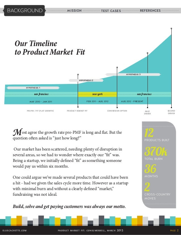 Journey to Product Market Fit Slide 3