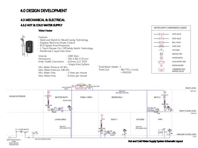 Arc 3612 project management project 1 defining and documenting a re electrical schematic layout 27 water heater ccuart Image collections