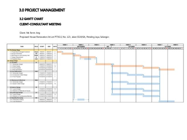 Project managing house renovations