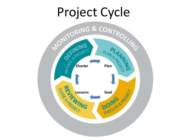 Project Management for non Project Managers – Project Management
