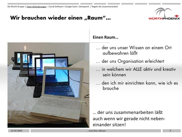 Pr sentation pm forum social software for Raum einrichten software