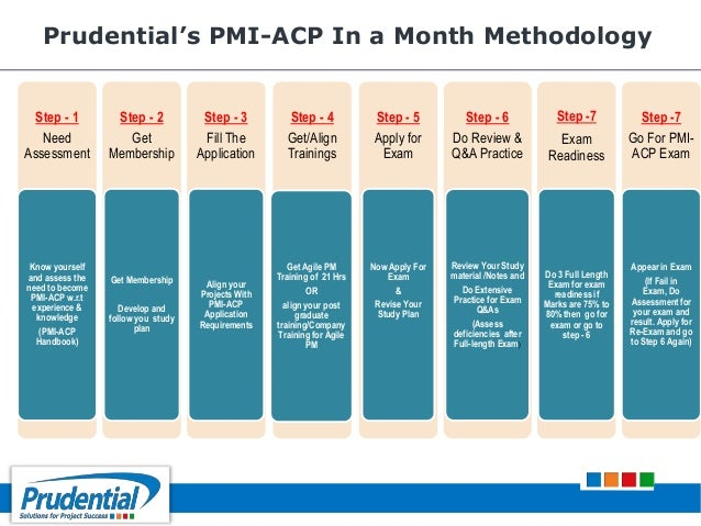 agile acp exam Preparing for pmi-agile certified practitioner (acp) exam check out these free question banks need more very affordable 'pay-as-you-wish' practice tests with reviews available.