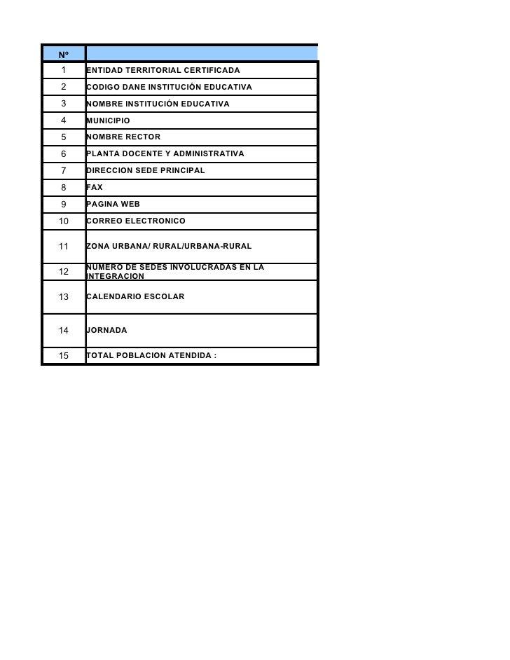 Nº                                        IDENTIFICACIÓN DEL ESTABLECIMIENTO ED  1    ENTIDAD TERRITORIAL CERTIFICADA  2  ...