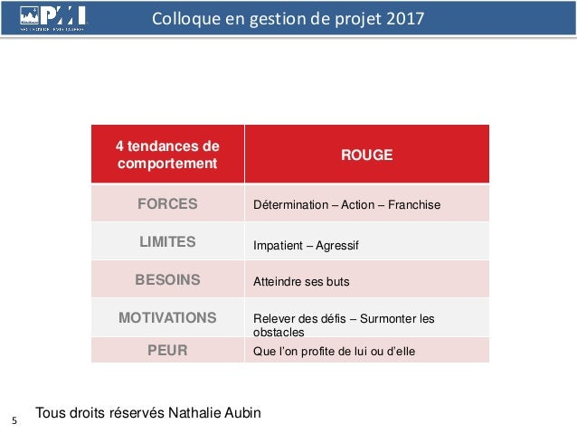 Pmi Lq Colloque 2017 Nathalie Aubin-La Communication Par Les Couleurs