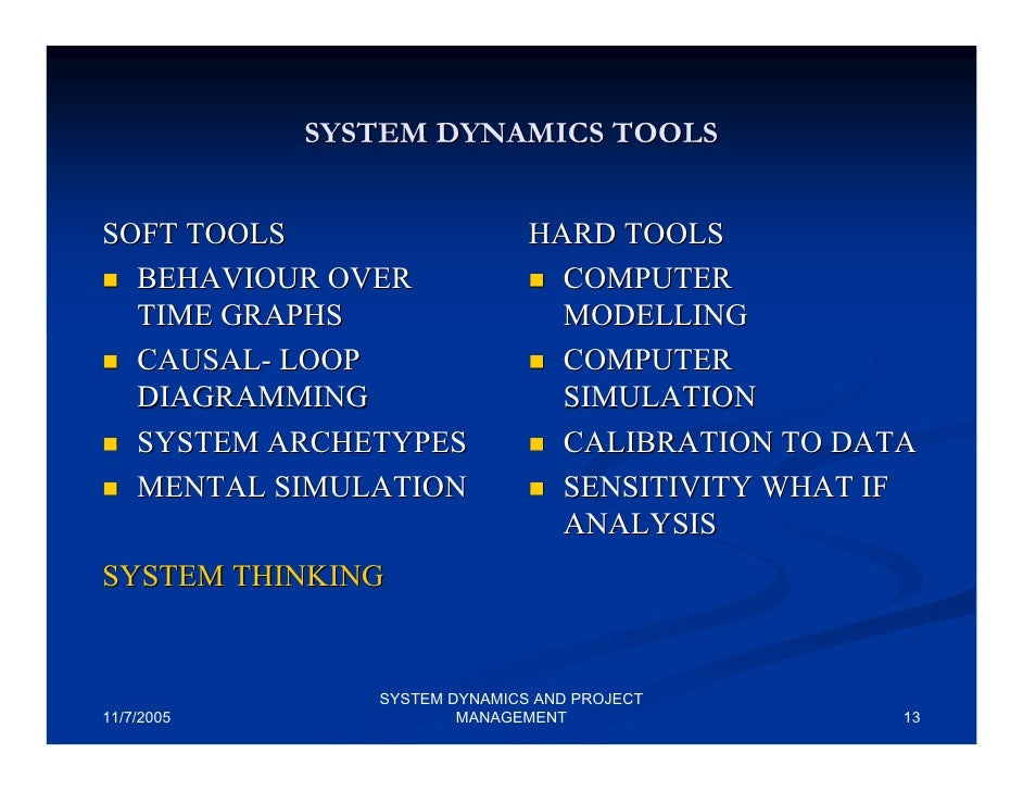 project time management system dynamics This presentation introduce how to apply system dynamics to project  if the input  is constant (time varying) 6 what is system dynamic.