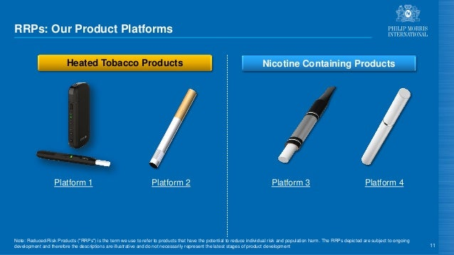 RRPs: Our Product Platforms 11 Platform 2Platform 1 Heated Tobacco Products Nicotine Containing Products Platform 3 Platfo...