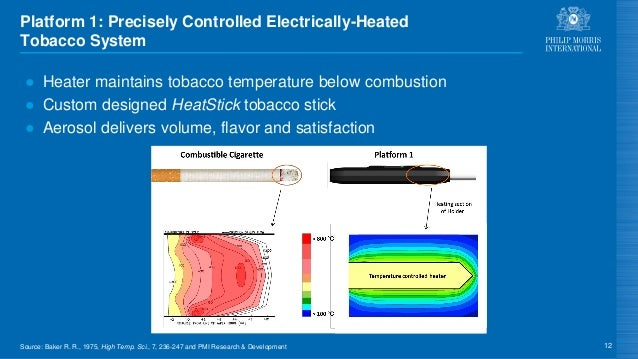 Platform 1: Precisely Controlled Electrically-Heated Tobacco System ● Heater maintains tobacco temperature below combustio...