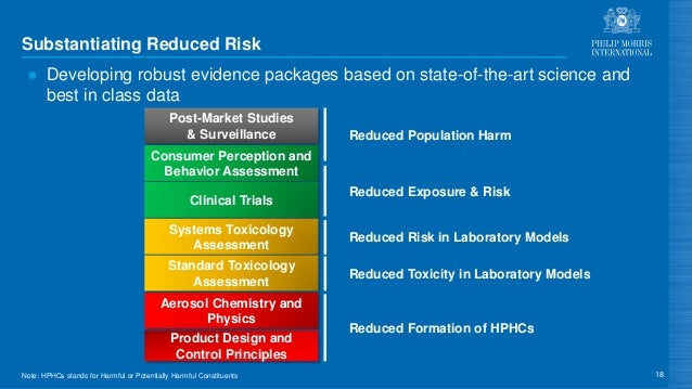 ● Developing robust evidence packages based on state-of-the-art science and best in class data Post-Market Studies & Surve...
