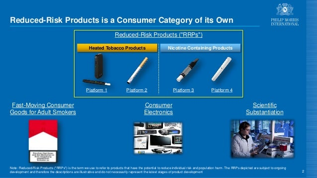 Reduced-Risk Products is a Consumer Category of its Own 2 Fast-Moving Consumer Goods for Adult Smokers Scientific Substant...