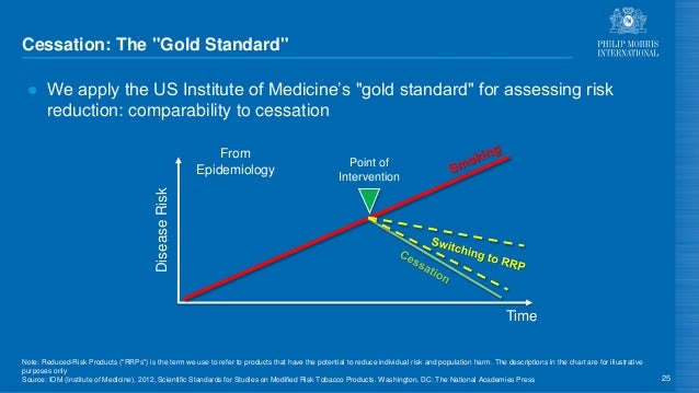 """Cessation: The """"Gold Standard"""" ● We apply the US Institute of Medicine's """"gold standard"""" for assessing risk reduction: com..."""