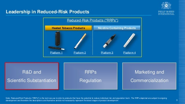 """Leadership in Reduced-Risk Products 3 Note: Reduced-Risk Products (""""RRPs"""") is the term we use to refer to products that ha..."""