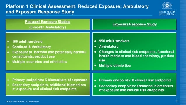 ● 160 adult smokers ● Confined & Ambulatory ● Exposure to harmful and potentially harmful constituents, product use ● Mult...