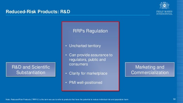 Reduced-Risk Products: R&D 50 RRPs Regulation • Uncharted territory • Can provide assurance to regulators, public and cons...