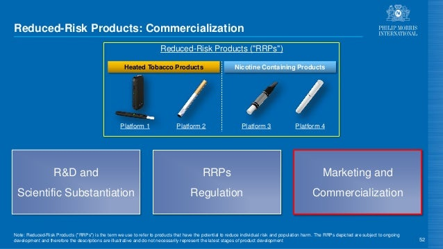 """Reduced-Risk Products: Commercialization 52 Note: Reduced-Risk Products (""""RRPs"""") is the term we use to refer to products t..."""