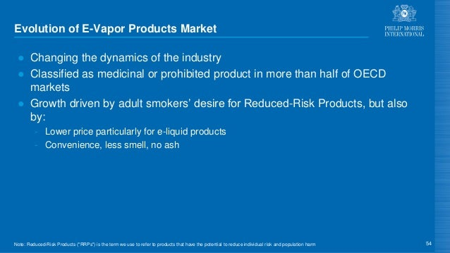 Evolution of E-Vapor Products Market ● Changing the dynamics of the industry ● Classified as medicinal or prohibited produ...