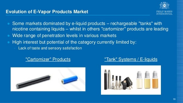 """Evolution of E-Vapor Products Market ● Some markets dominated by e-liquid products – rechargeable """"tanks"""" with nicotine co..."""