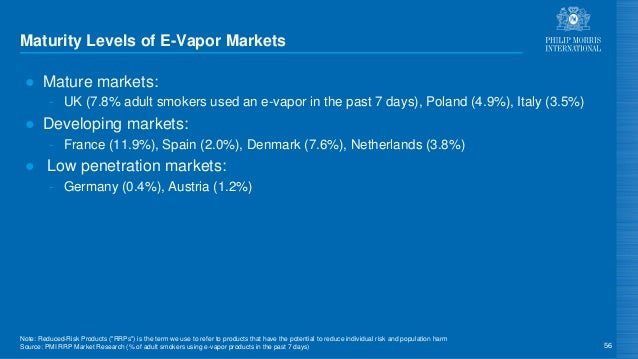Maturity Levels of E-Vapor Markets ● Mature markets: - UK (7.8% adult smokers used an e-vapor in the past 7 days), Poland ...