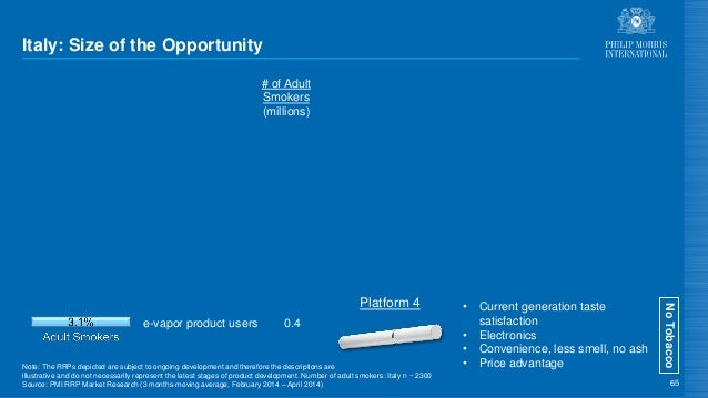 Italy: Size of the Opportunity 65 e-vapor product users Platform 4 NoTobacco 0.4 # of Adult Smokers (millions) • Current g...