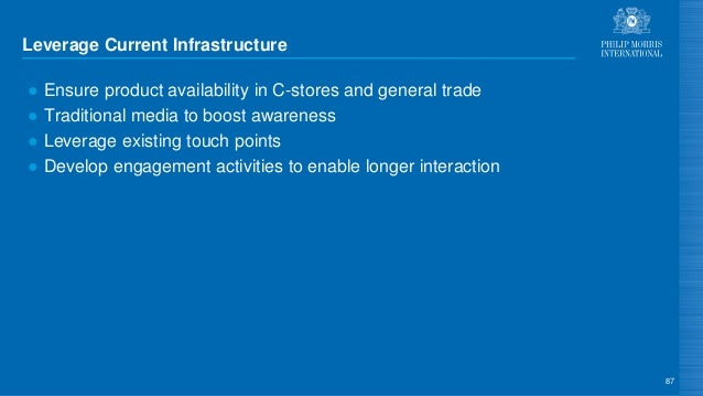Leverage Current Infrastructure ● Ensure product availability in C-stores and general trade ● Traditional media to boost a...