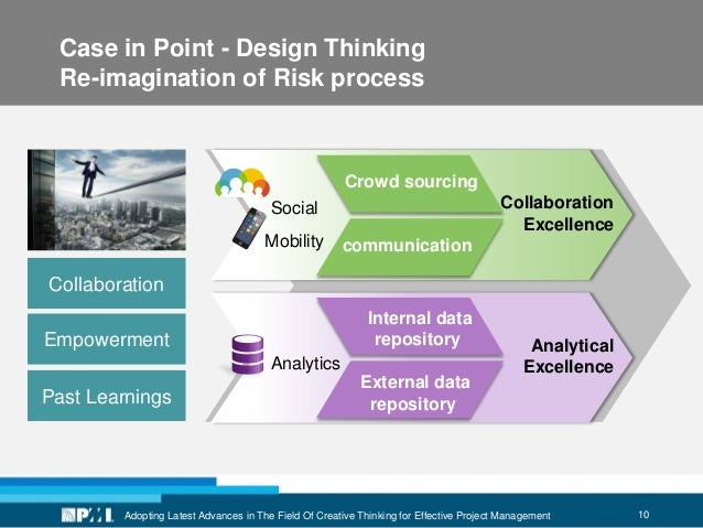 10Adopting Latest Advances in The Field Of Creative Thinking for Effective Project Management Case in Point - Design Think...
