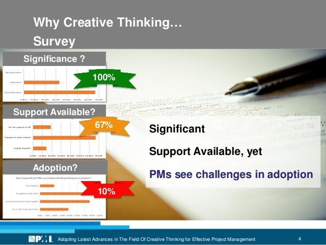 4Adopting Latest Advances in The Field Of Creative Thinking for Effective Project Management Why Creative Thinking… Survey...