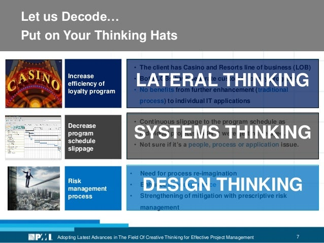 7 Let us Decode… Put on Your Thinking Hats Adopting Latest Advances in The Field Of Creative Thinking for Effective Projec...