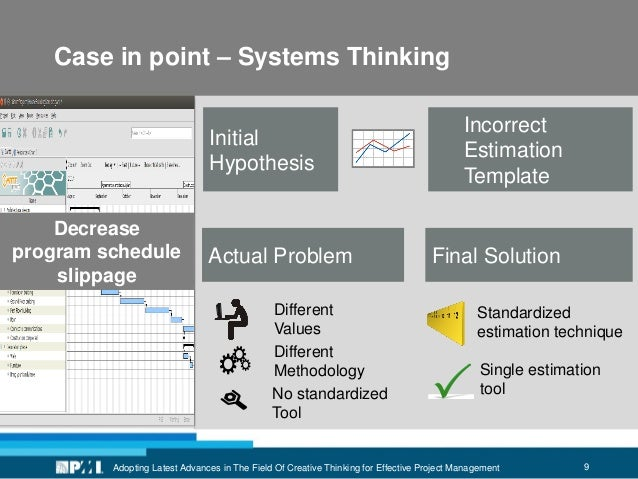 9 Case in point – Systems Thinking Adopting Latest Advances in The Field Of Creative Thinking for Effective Project Manage...