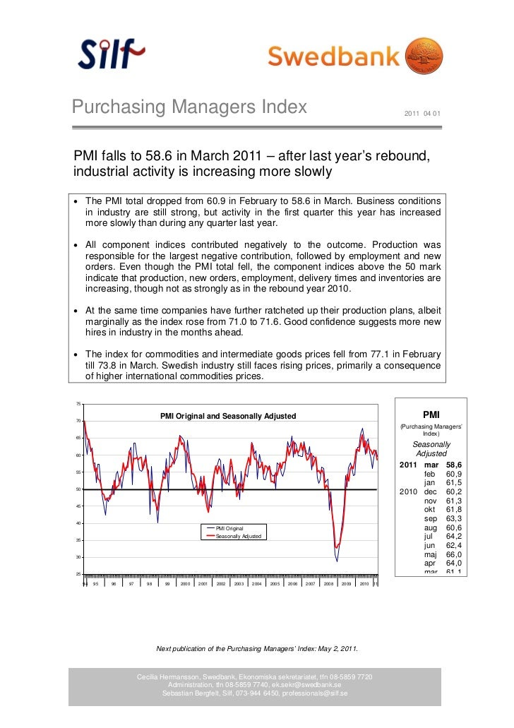 Purchasing Managers Index                                                                                                 ...