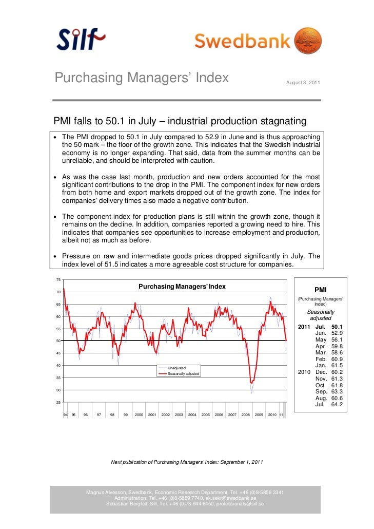 Purchasing Managers' Index                                                                                              Au...