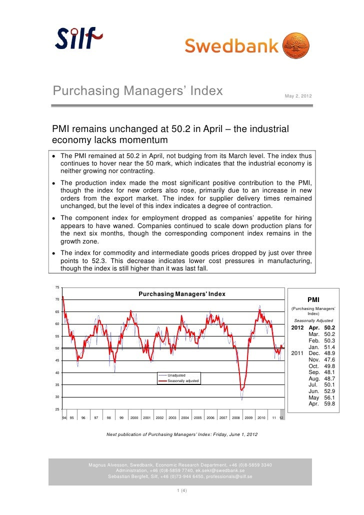 Purchasing Managers' Index                                                                                                ...