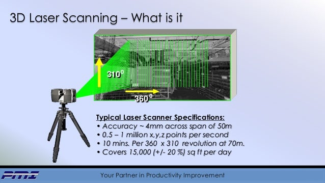 PMI 3D Laser Scanning (As Built) Services
