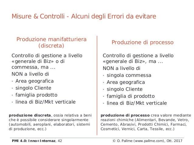 Misure & Controlli - Alcuni degli Errori da evitare Produzione manifatturiera (discreta) Controllo di gestione a livello «...