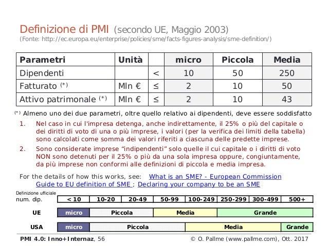 Parametri Unità micro Piccola Media Dipendenti < 10 50 250 Fatturato (*) Mln € ≤ 2 10 50 Attivo patrimonale (*) Mln € ≤ 2 ...