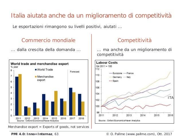 Italia aiutata anche da un miglioramento di competitività Commercio mondiale Competitività © O. Pallme (www.pallme.com), O...