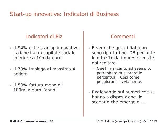 Start-up innovative: Indicatori di Business Indicatori di Biz • Il 94% delle startup innovative italiane ha un capitale so...