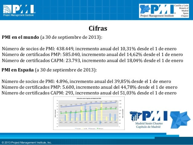 Pmi Castilla Len Branch Of Madrid Spain Chapter 638 Cb Acceso Publicaciones Electronicas