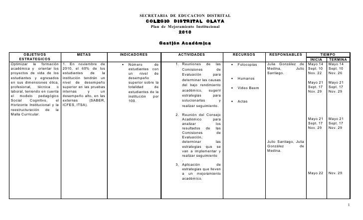SECRETARIA DE EDUCACION DISTRITAL                                                                       COLEGIO DISTRITAL ...