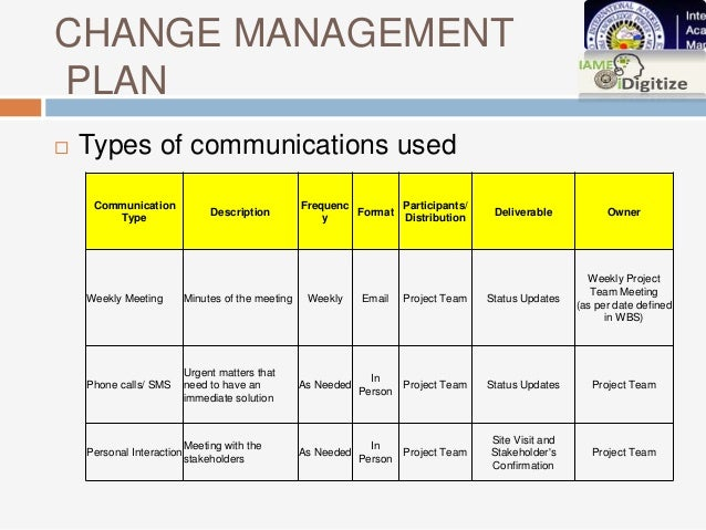Sample Change Management Plan Template - 9+ Free Documents in PDF ...