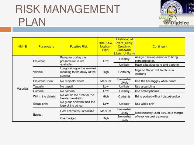Gymnastics Model Risk Management Planning Pictures to Pin on – Risk Management Plan