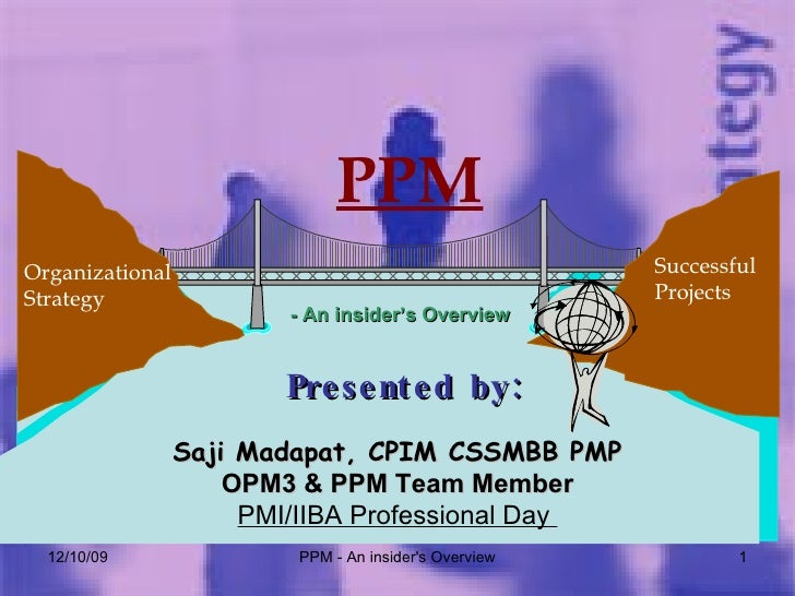 Organizational Strategy Successful  Projects PPM - An insider's Overview Presented by: Saji Madapat, CPIM CSSMBB PMP OPM3 ...
