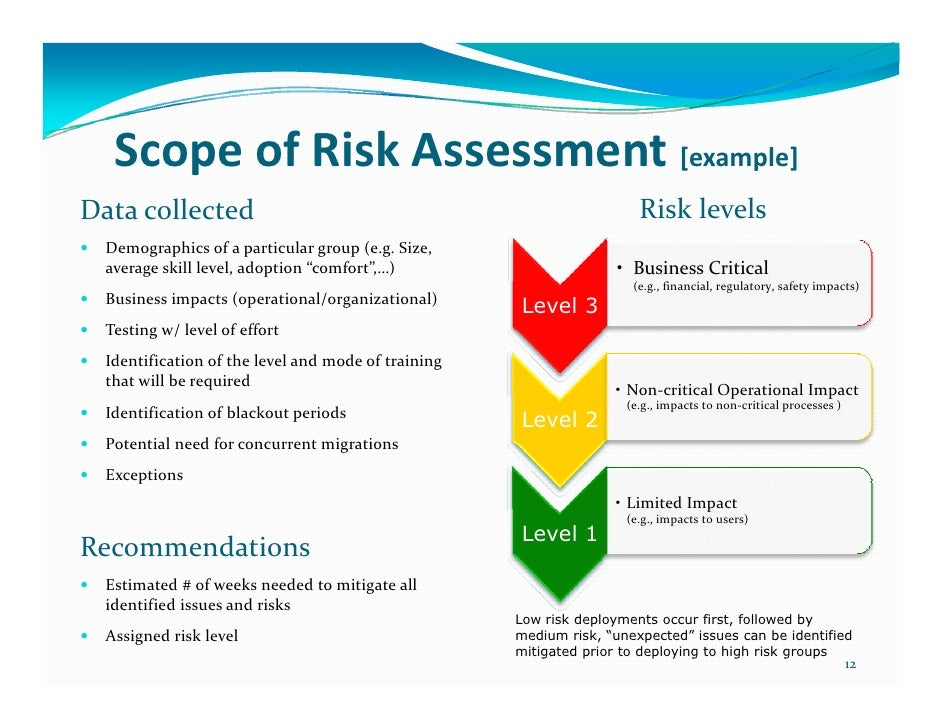 A risk management driven deployment framework for project for Risk and impact analysis template
