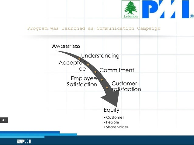 The Culture Transformation at Quantum Group By Khaled