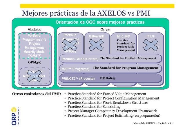 Pmi Practice Standard For Project Risk Management Pdf