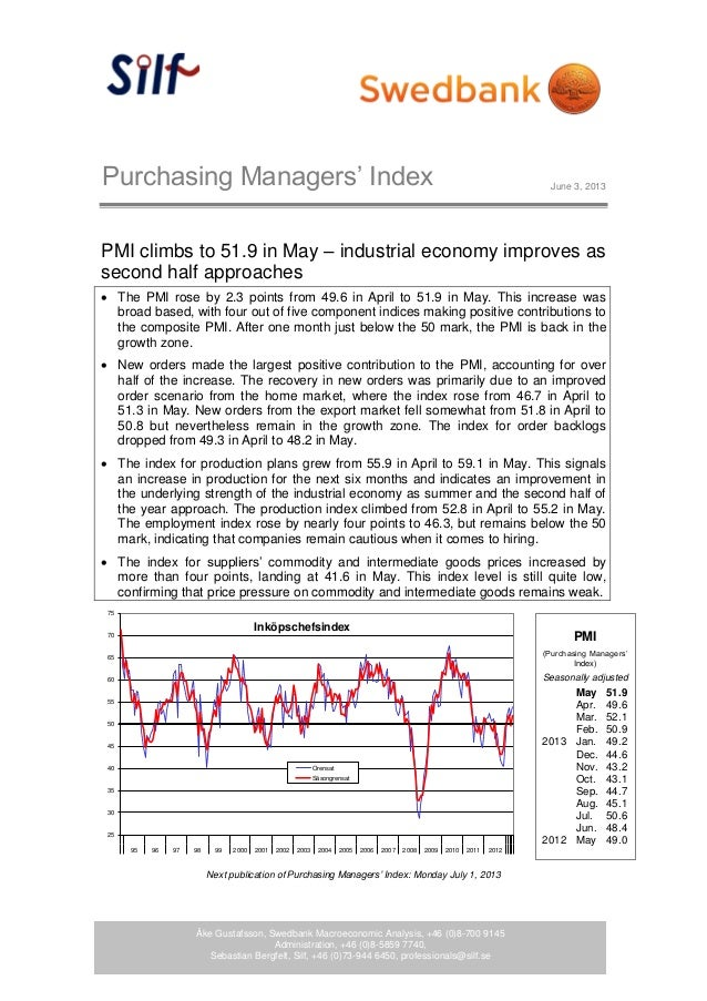 June 3, 20131 (8)Purchasing Managers' IndexPMI climbs to 51.9 in May – industrial economy improves assecond half approache...