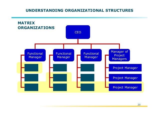 Pmi project management vatozozdevelopment pmi project management model overview pmbok 4th edition accmission Images