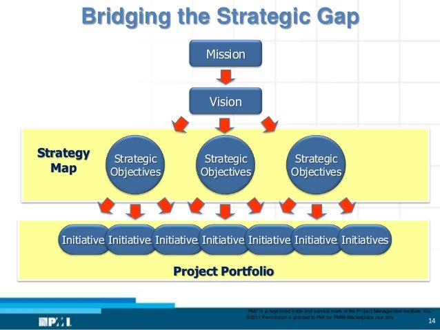 strategic discontinuity